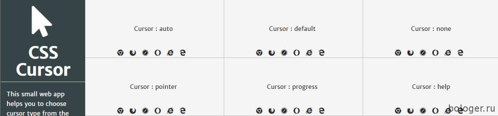 cursor значение для CSS