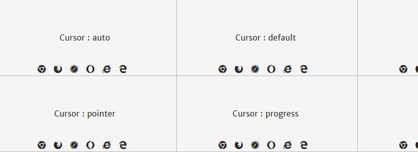 Как определить какой курсор кроссбраузерный в CSS?