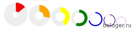 Peity маленькие диаграммы на JavaScript (jquery)